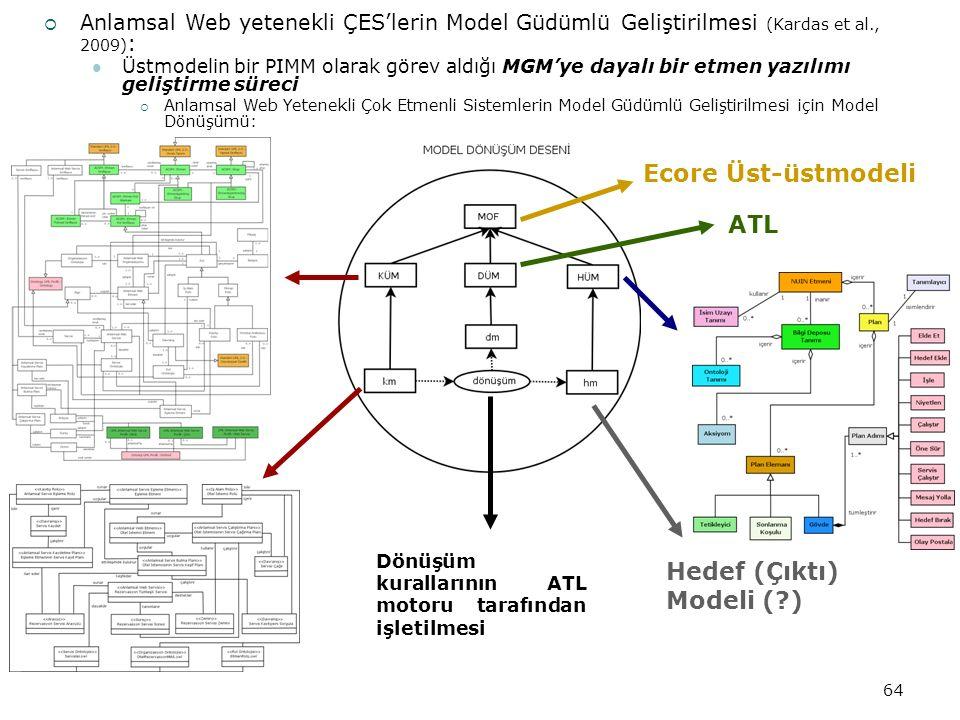 64  Anlamsal Web yetenekli ÇES'lerin Model Güdümlü Geliştirilmesi (Kardas et al., 2009) : Üstmodelin bir PIMM olarak görev aldığı MGM'ye dayalı bir etmen yazılımı geliştirme süreci  Anlamsal Web Yetenekli Çok Etmenli Sistemlerin Model Güdümlü Geliştirilmesi için Model Dönüşümü: Ecore Üst-üstmodeli ATL Dönüşüm kurallarının ATL motoru tarafından işletilmesi Hedef (Çıktı) Modeli (?)