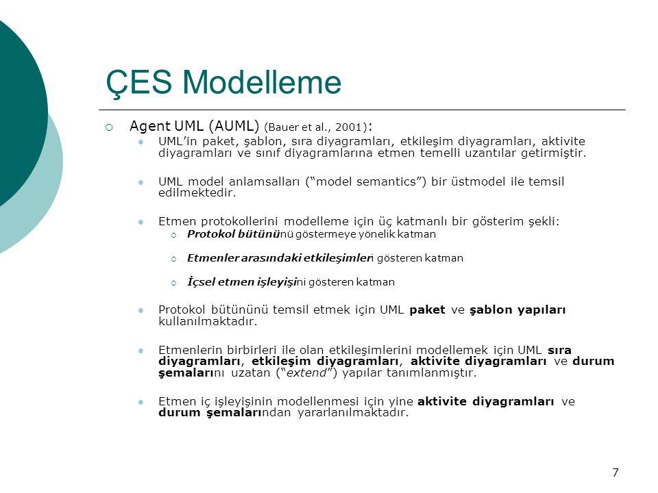 7 ÇES Modelleme  Agent UML (AUML) (Bauer et al., 2001) : UML'in paket, şablon, sıra diyagramları, etkileşim diyagramları, aktivite diyagramları ve sınıf diyagramlarına etmen temelli uzantılar getirmiştir.