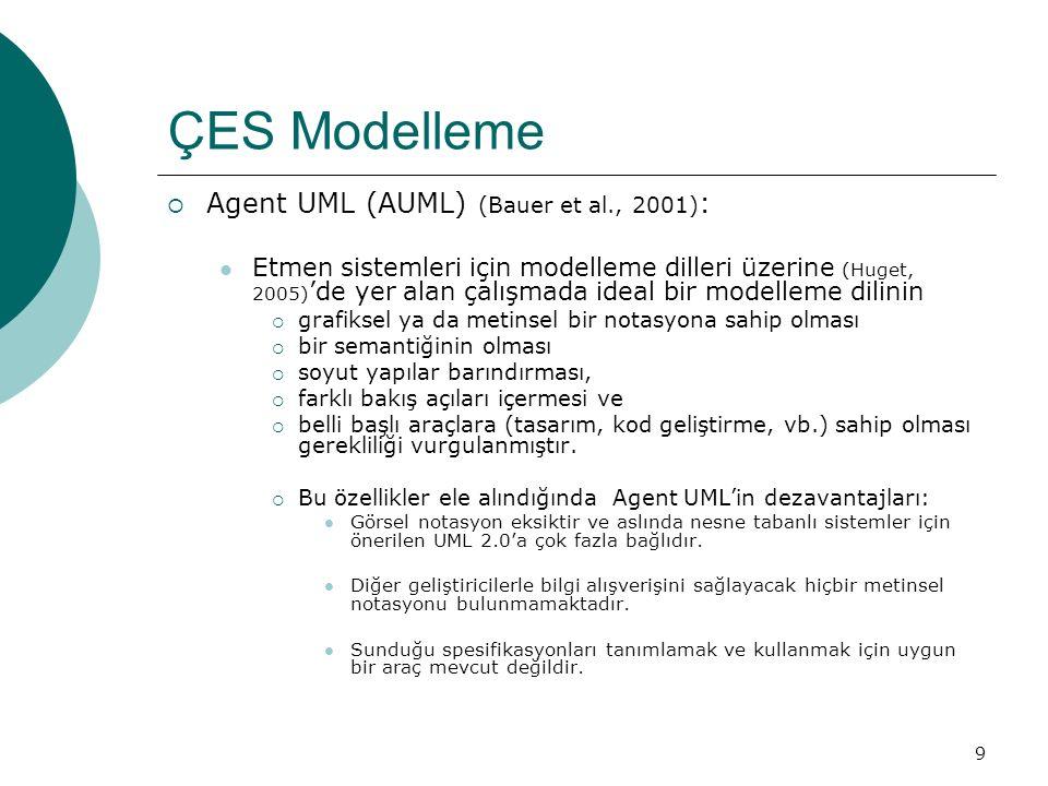 9 ÇES Modelleme  Agent UML (AUML) (Bauer et al., 2001) : Etmen sistemleri için modelleme dilleri üzerine (Huget, 2005) 'de yer alan çalışmada ideal bir modelleme dilinin  grafiksel ya da metinsel bir notasyona sahip olması  bir semantiğinin olması  soyut yapılar barındırması,  farklı bakış açıları içermesi ve  belli başlı araçlara (tasarım, kod geliştirme, vb.) sahip olması gerekliliği vurgulanmıştır.