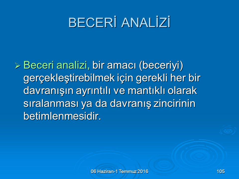 06 Haziran-1 Temmuz 2016105 BECERİ ANALİZİ  Beceri analizi, bir amacı (beceriyi) gerçekleştirebilmek için gerekli her bir davranışın ayrıntılı ve man