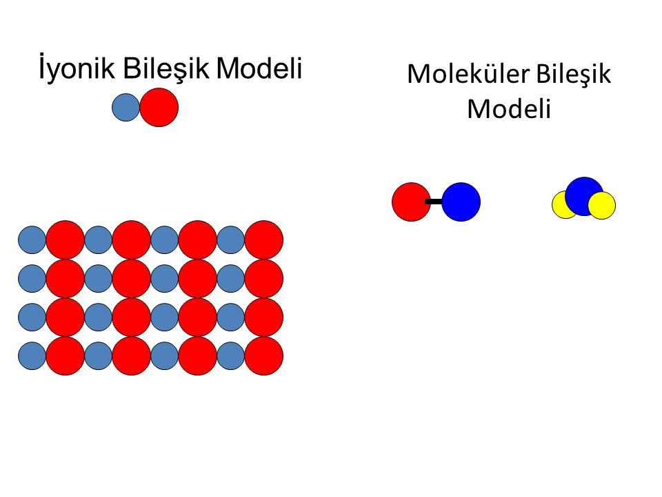 İyonik Bileşik Modeli Moleküler Bileşik Modeli