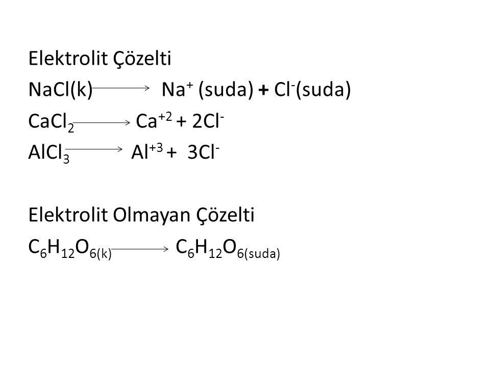 Elektrolit Çözelti NaCl(k) Na + (suda) + Cl - (suda) CaCl 2 Ca +2 + 2Cl - AlCl 3 Al +3 + 3Cl - Elektrolit Olmayan Çözelti C 6 H 12 O 6(k) C 6 H 12 O 6(suda)