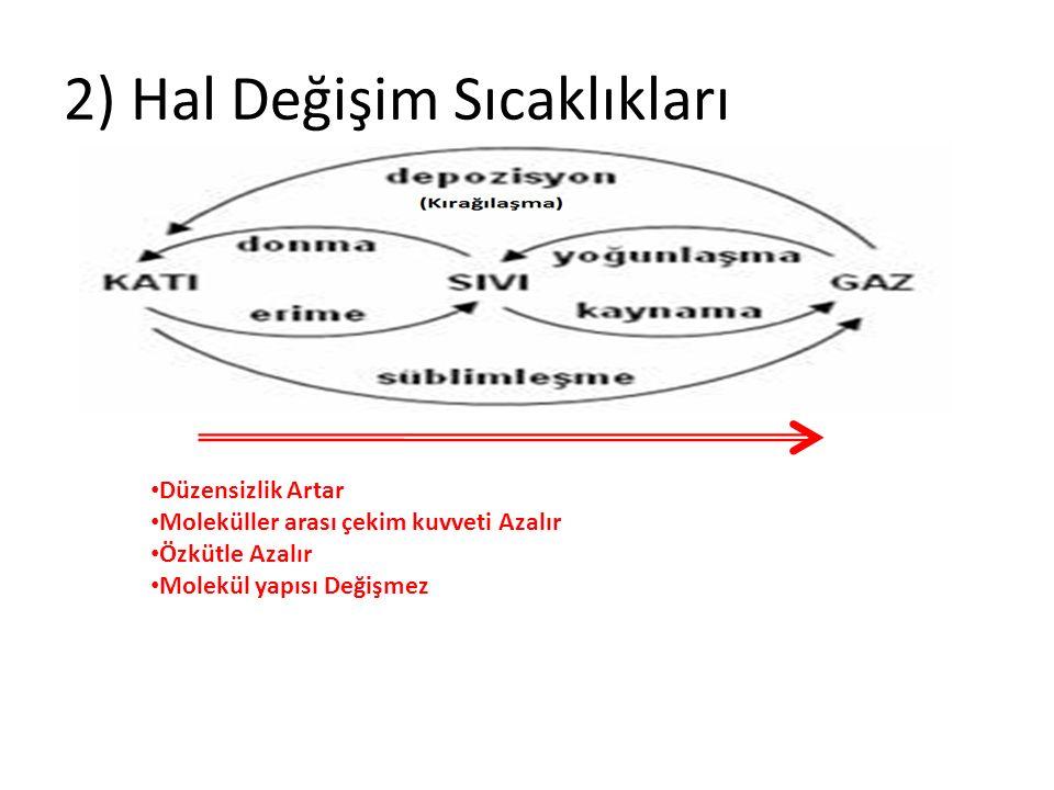 2) Hal Değişim Sıcaklıkları Düzensizlik Artar Moleküller arası çekim kuvveti Azalır Özkütle Azalır Molekül yapısı Değişmez