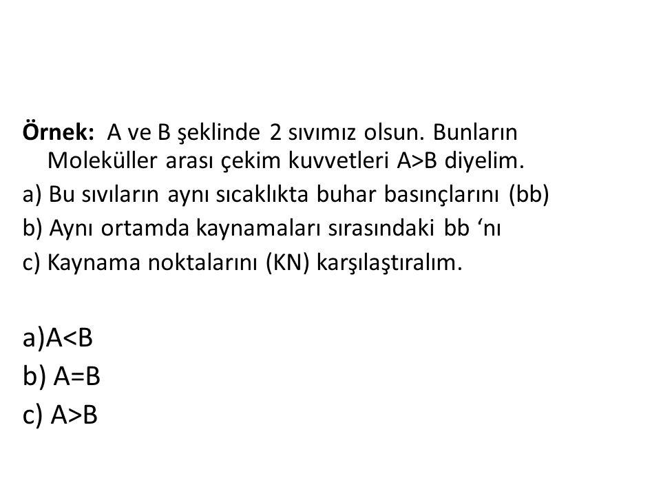 Örnek: A ve B şeklinde 2 sıvımız olsun. Bunların Moleküller arası çekim kuvvetleri A>B diyelim.