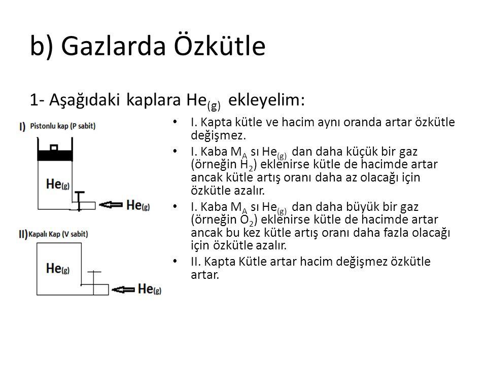 b) Gazlarda Özkütle 1- Aşağıdaki kaplara He (g) ekleyelim: I. Kapta kütle ve hacim aynı oranda artar özkütle değişmez. I. Kaba M A sı He (g) dan daha