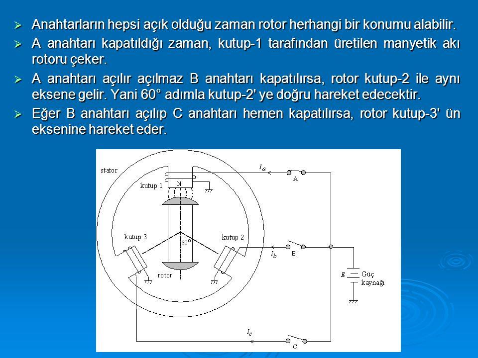  Anahtarların hepsi açık olduğu zaman rotor herhangi bir konumu alabilir.  A anahtarı kapatıldığı zaman, kutup-1 tarafından üretilen manyetik akı ro