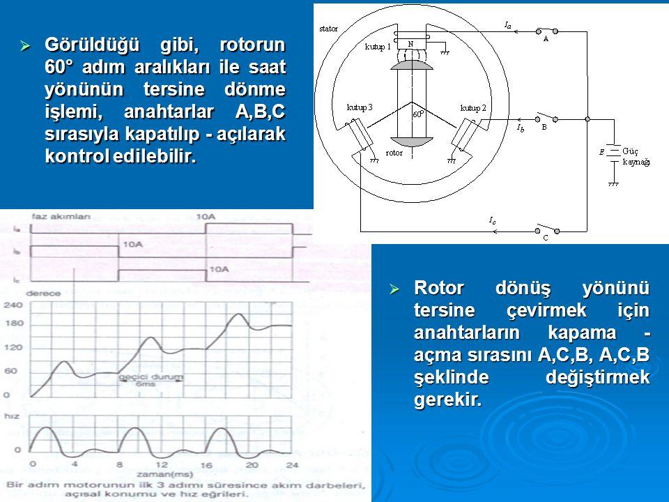  Görüldüğü gibi, rotorun 60° adım aralıkları ile saat yönünün tersine dönme işlemi, anahtarlar A,B,C sırasıyla kapatılıp - açılarak kontrol edilebili