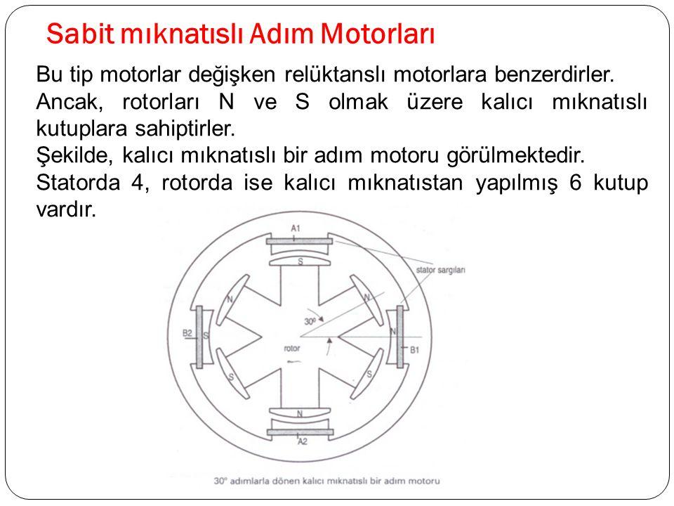Sabit mıknatıslı Adım Motorları Bu tip motorlar değişken relüktanslı motorlara benzerdirler. Ancak, rotorları N ve S olmak üzere kalıcı mıknatıslı kut