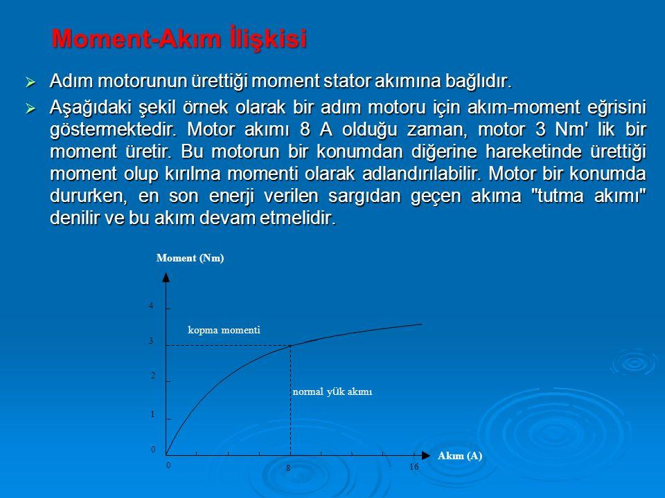  Adım motorunun ürettiği moment stator akımına bağlıdır.  Aşağıdaki şekil örnek olarak bir adım motoru için akım-moment eğrisini göstermektedir. Mot