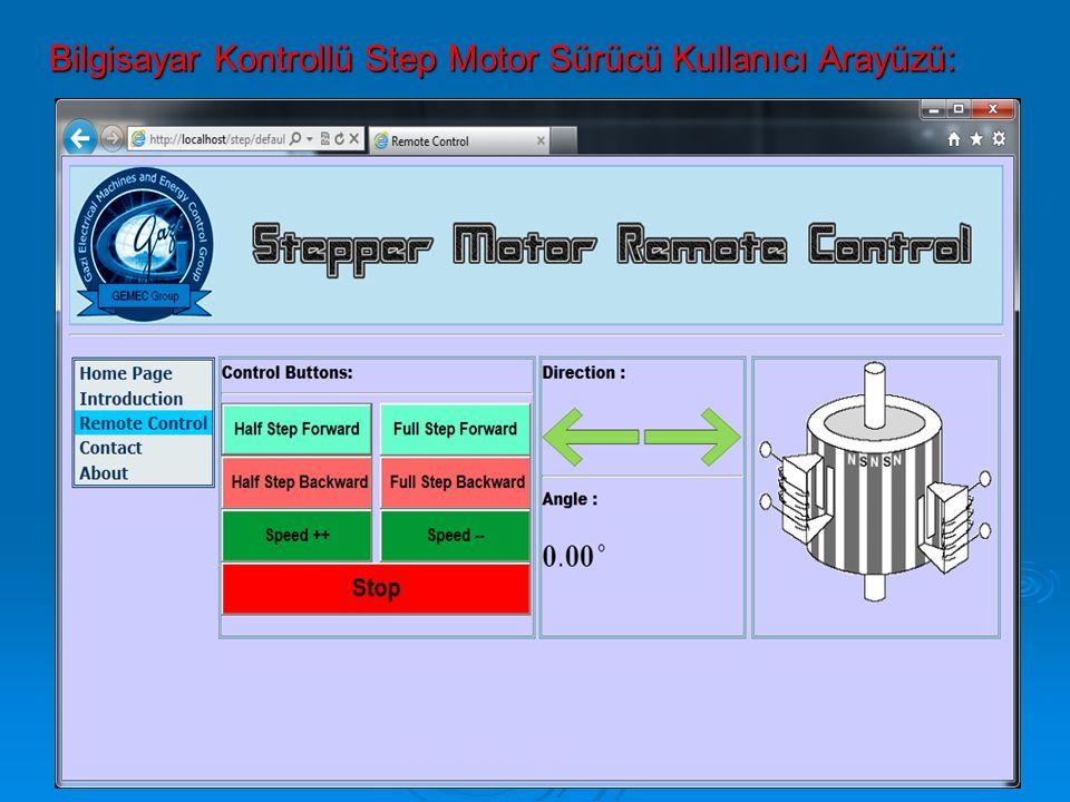 Bilgisayar Kontrollü Step Motor Sürücü Kullanıcı Arayüzü: