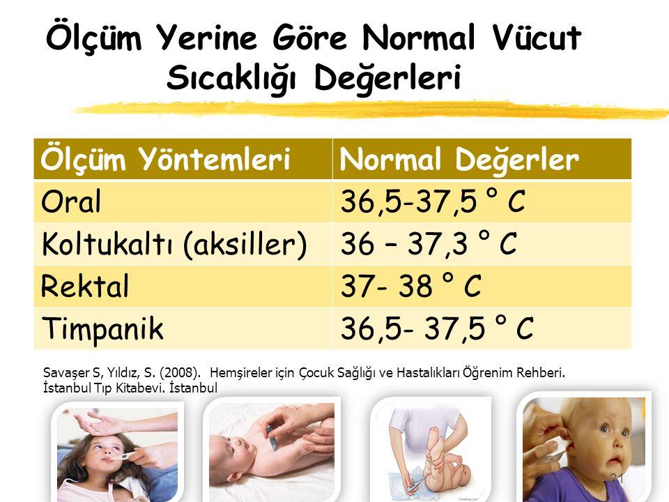 Ölçüm Yerine Göre Normal Vücut Sıcaklığı Değerleri Ölçüm YöntemleriNormal Değerler Oral36,5-37,5 ° C Koltukaltı (aksiller)36 – 37,3 ° C Rektal37- 38 °