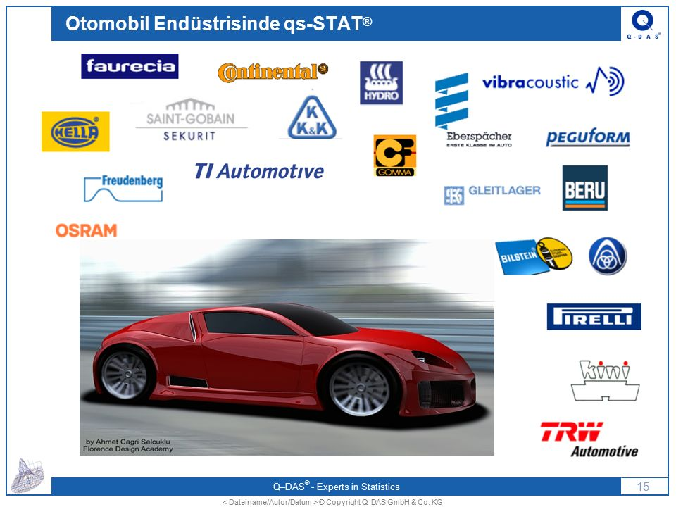 Q–DAS ® - Experts in Statistics 14 © Copyright Q-DAS GmbH & Co. KG Otomobil Endüstrisinde Q-DAS ®