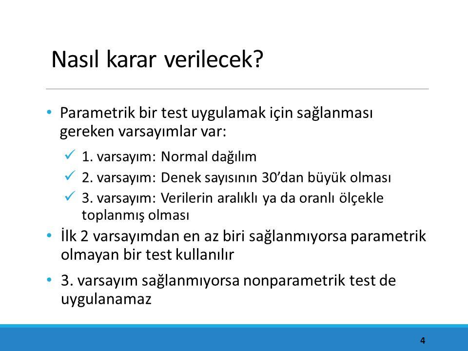 Test sonucu nasıl yorumlanır.BBY252 Araştırma Yöntemleri dersini alan öğrencilerin 1.