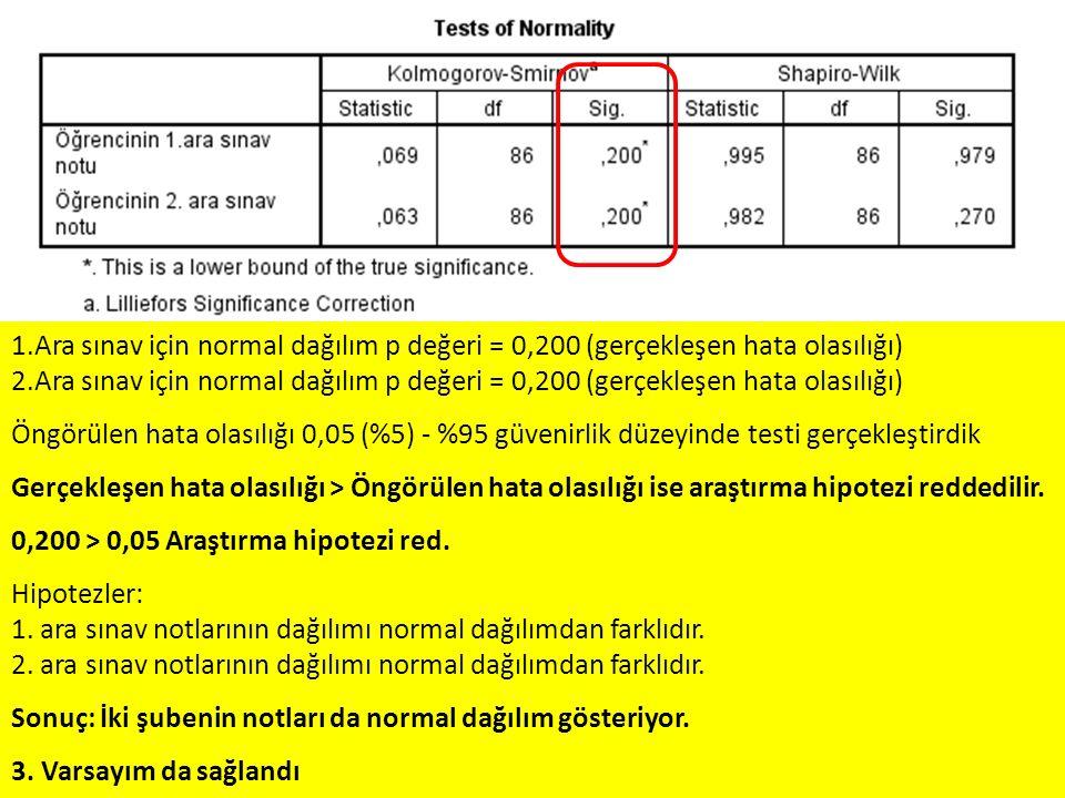47 1.Ara sınav için normal dağılım p değeri = 0,200 (gerçekleşen hata olasılığı) 2.Ara sınav için normal dağılım p değeri = 0,200 (gerçekleşen hata ol