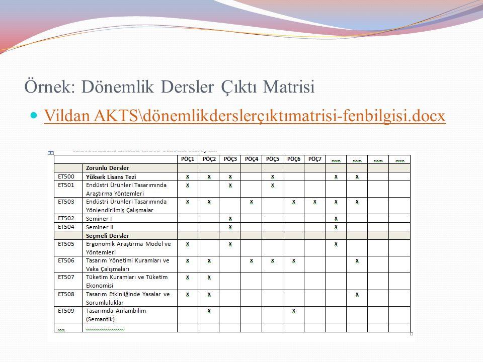 Örnek: Dönemlik Dersler Çıktı Matrisi Vildan AKTS\dönemlikderslerçıktımatrisi-fenbilgisi.docx