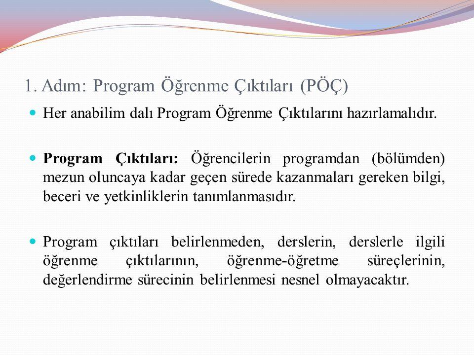 1. Adım: Program Öğrenme Çıktıları (PÖÇ) Her anabilim dalı Program Öğrenme Çıktılarını hazırlamalıdır. Program Çıktıları: Öğrencilerin programdan (böl