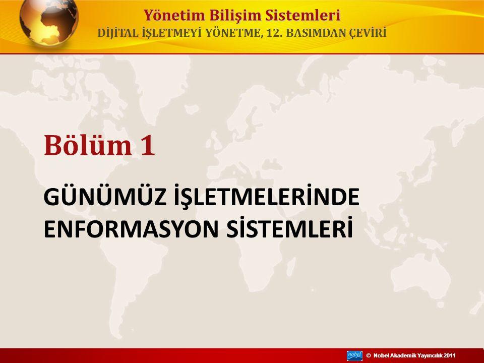 © Nobel Akademik Yayıncılık 2011 Yönetim Bilişim Sistemleri DİJİTAL İŞLETMEYİ YÖNETME, 12.