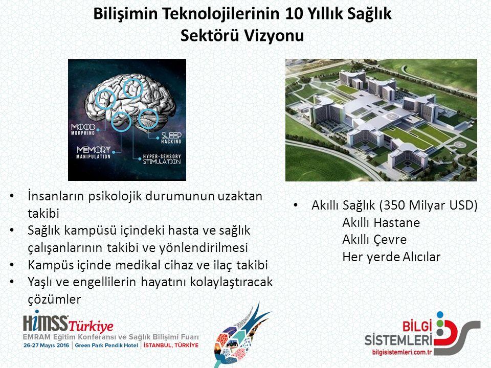 Bilişimin Teknolojilerinin 10 Yıllık Sağlık Sektörü Vizyonu Akıllı Sağlık (350 Milyar USD) Akıllı Hastane Akıllı Çevre Her yerde Alıcılar İnsanların p