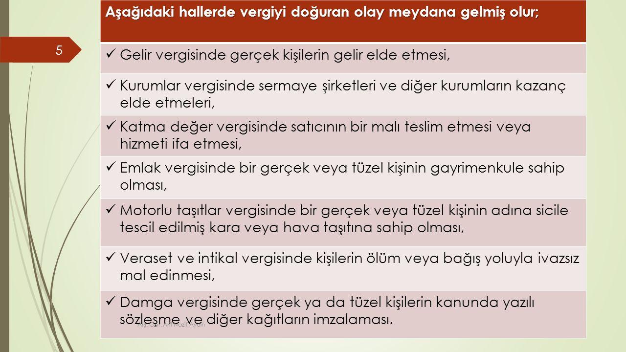 Resen Vergi Tarhı  VUK m.