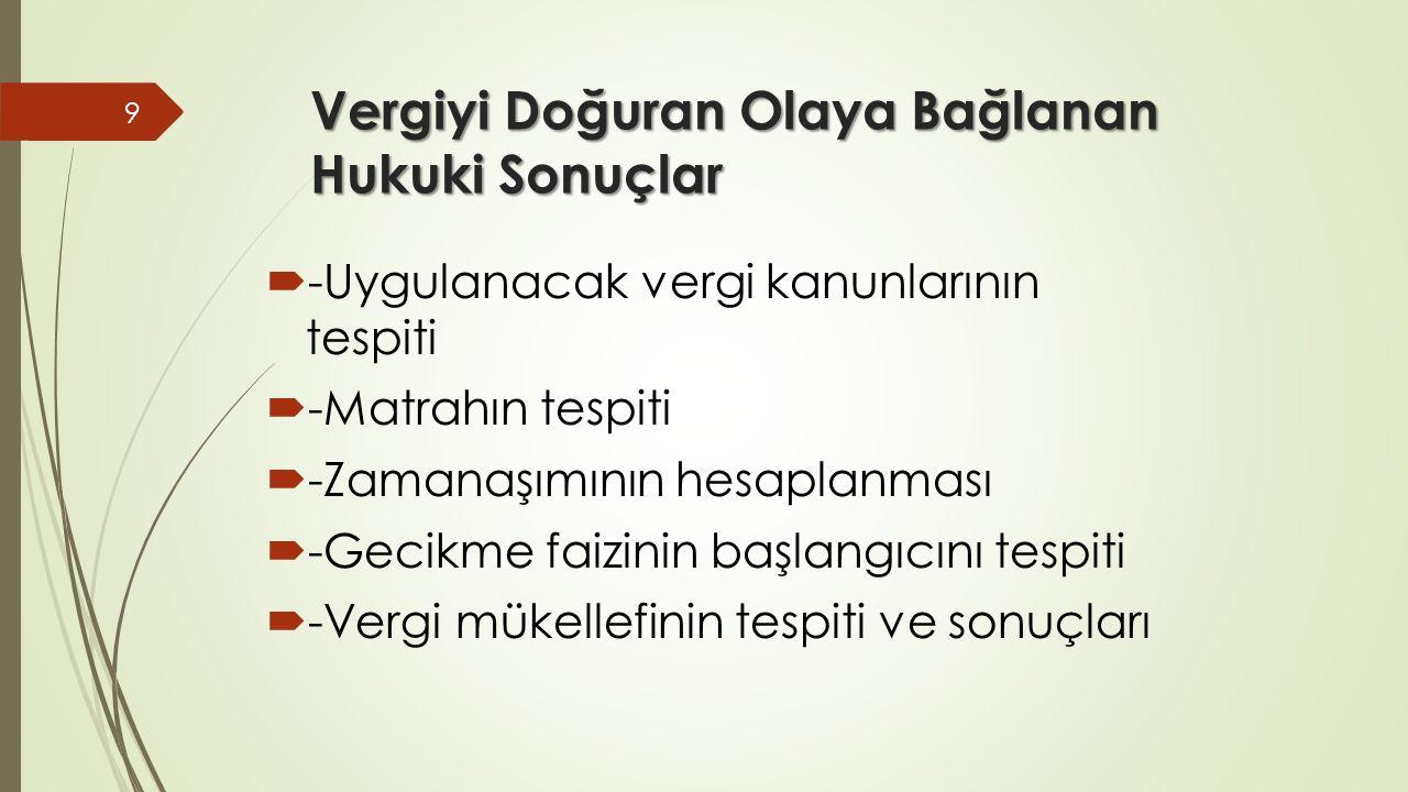 Verginin Tarhı  VUK m.