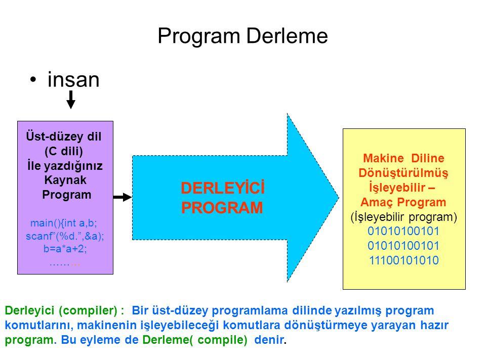 Program Derleme insan Üst-düzey dil (C dili) İle yazdığınız Kaynak Program main(){int a,b; scanf (%d. ,&a); b=a*a+2; ……… Makine Diline Dönüştürülmüş İşleyebilir – Amaç Program (İşleyebilir program) 01010100101 11100101010 DERLEYİCİ PROGRAM Derleyici (compiler) : Bir üst-düzey programlama dilinde yazılmış program komutlarını, makinenin işleyebileceği komutlara dönüştürmeye yarayan hazır program.