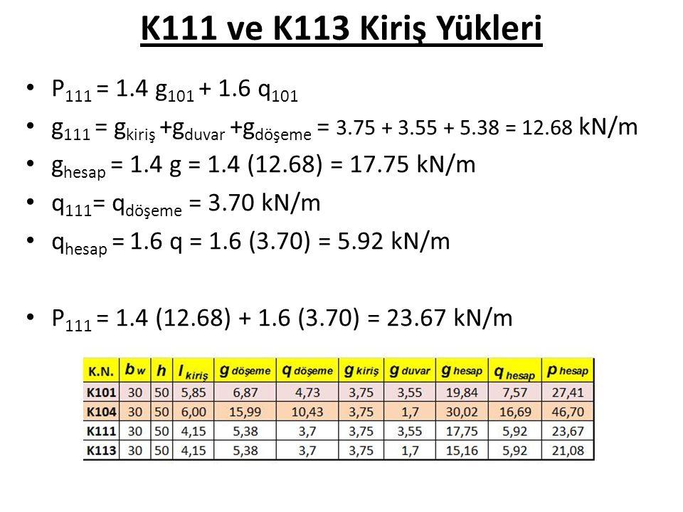 K111 ve K113 Kiriş Yükleri P 111 = 1.4 g 101 + 1.6 q 101 g 111 = g kiriş +g duvar +g döşeme = 3.75 + 3.55 + 5.38 = 12.68 kN/m g hesap = 1.4 g = 1.4 (12.68) = 17.75 kN/m q 111 = q döşeme = 3.70 kN/m q hesap = 1.6 q = 1.6 (3.70) = 5.92 kN/m P 111 = 1.4 (12.68) + 1.6 (3.70) = 23.67 kN/m