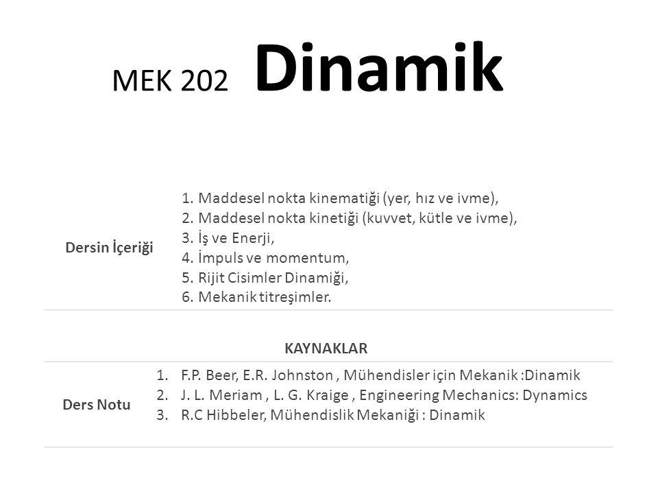 KAYNAKLAR Ders Notu 1.F.P.Beer, E.R. Johnston, Mühendisler için Mekanik :Dinamik 2.J.