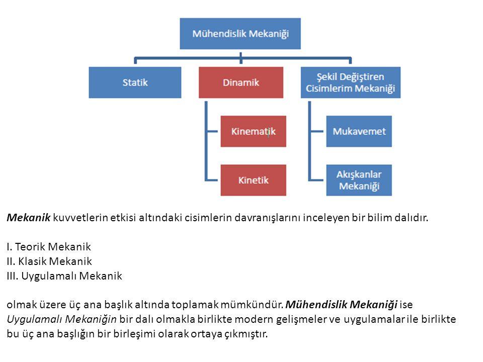 Mekanik kuvvetlerin etkisi altındaki cisimlerin davranışlarını inceleyen bir bilim dalıdır. I. Teorik Mekanik II. Klasik Mekanik III. Uygulamalı Mekan