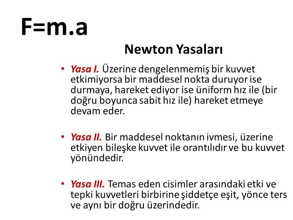 Newton Yasaları F=m.a