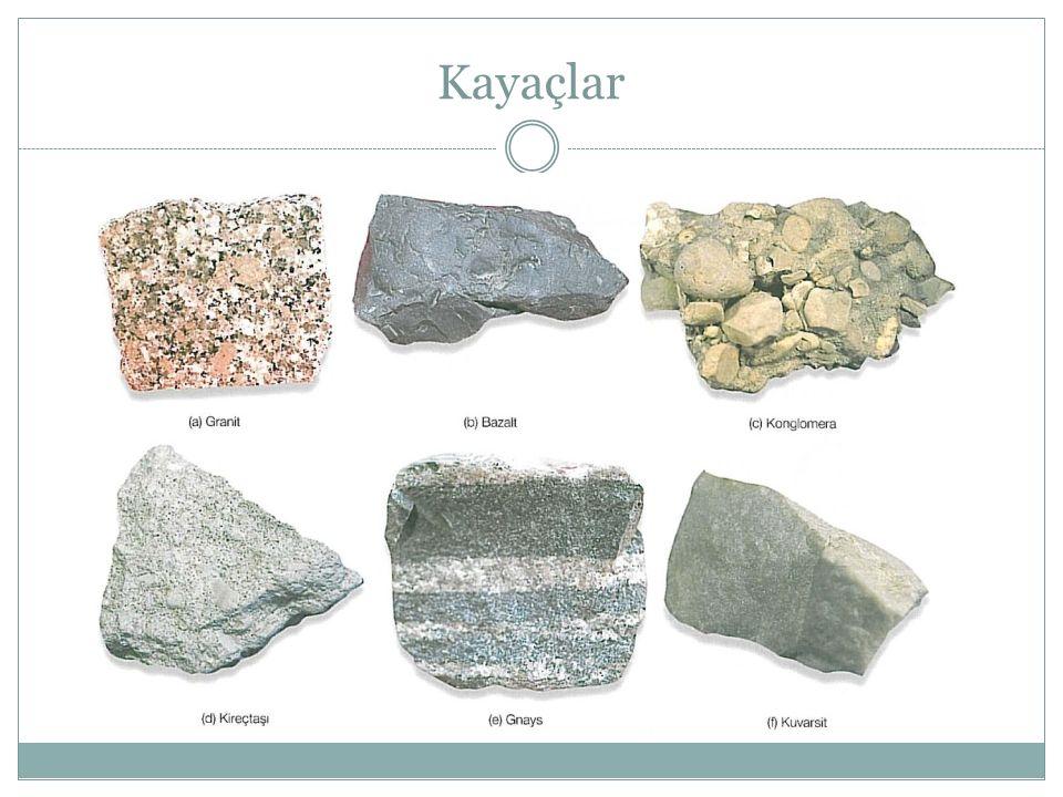 Kayaç Sınıflandırması Mağmatik Kayaçlar  Plutonik Kayaçlar  Granit, Diyorit, Gabro  Volkanik Kayaçlar  Riyolit, Andezit, Bazalt Sedimanter (çökel/tortul) Kayaçlar  Kırıntılı Sedimanter (tortul) kayaçlar  Konglomera, kumtaşı, silttaşı, kiltaşı  Kimyasal Sedimanter (tortul) Kayaçlar  Kireçtaşı, traverten, jips Metamorfik (Başkalaşım) Kayalar  Şist, fillit, gnays, kuvarsit