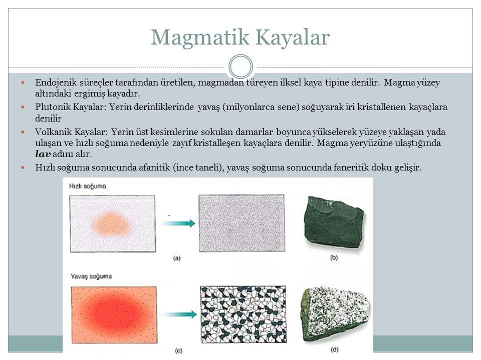 Magmatik Kayalar Volkanik ( yüzey) kayalar Mağmanın yeryüzüne ulaşması sonucu oluşan kayalara denilmektedir.