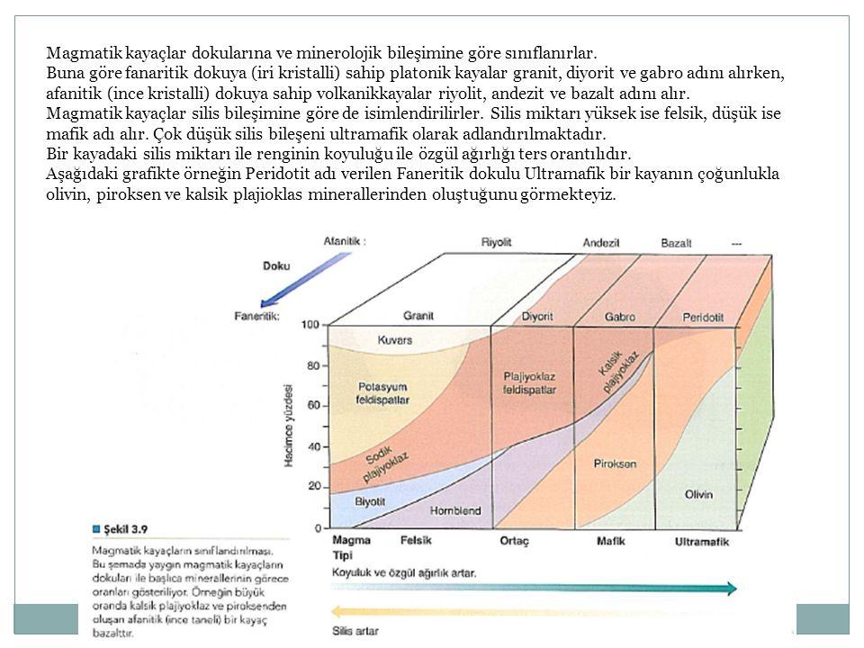 Kuvars Plajioklas Alkali Feldispat Felspatoid Kuvars, Alkali Feldispat, Plajioklas, Feldispatoid (QAPF Diyagramı; Streckeisen, 1978) diyagramı magmatik kayaların petrografik inceleme sonucunda mineral tayininin yapılması ile sınıflandırılmasında kullanılmaktadır.