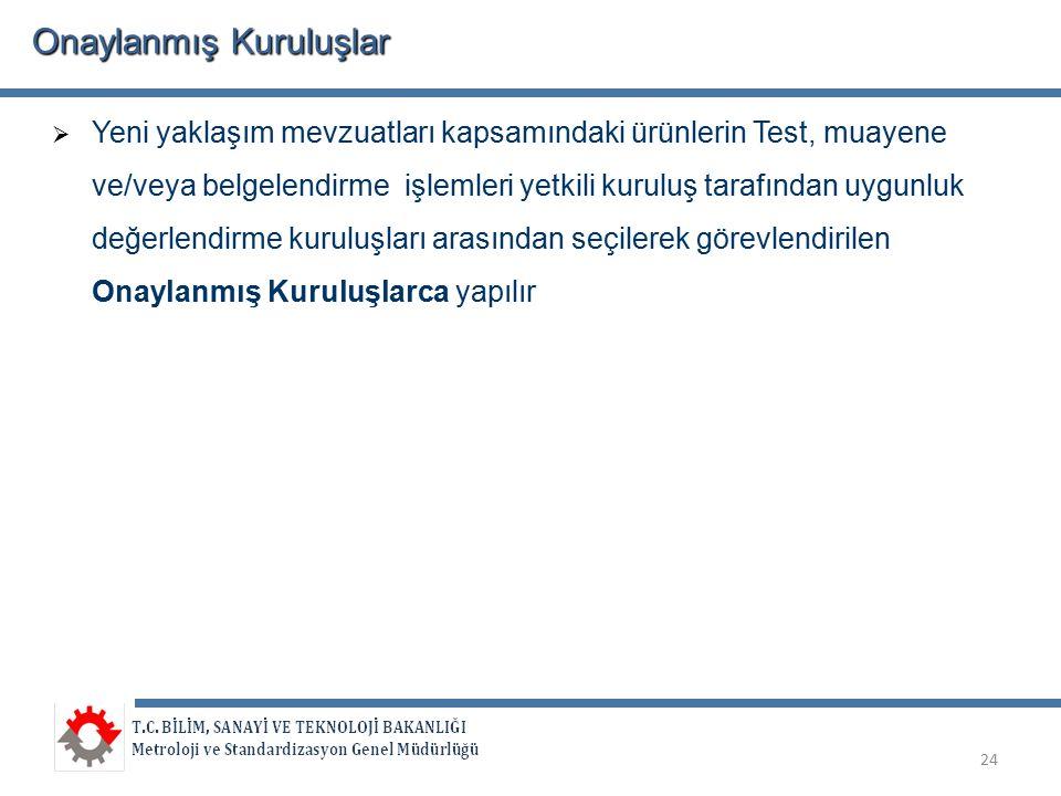 Onaylanmış Kuruluşlar  Yeni yaklaşım mevzuatları kapsamındaki ürünlerin Test, muayene ve/veya belgelendirme işlemleri yetkili kuruluş tarafından uygunluk değerlendirme kuruluşları arasından seçilerek görevlendirilen Onaylanmış Kuruluşlarca yapılır 24
