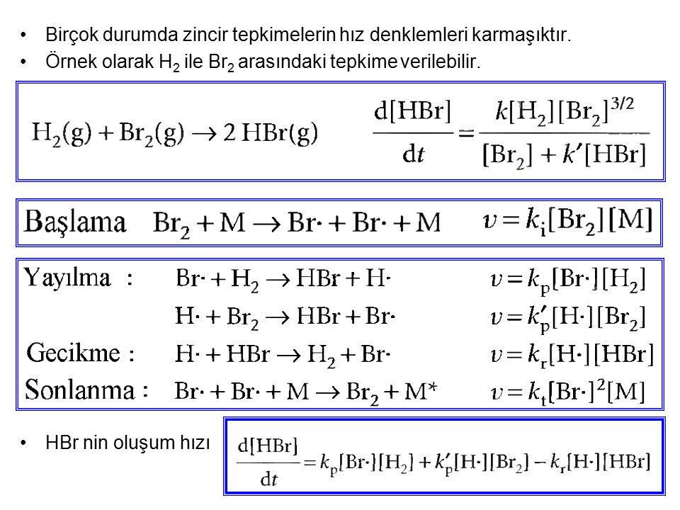 Birçok durumda zincir tepkimelerin hız denklemleri karmaşıktır. Örnek olarak H 2 ile Br 2 arasındaki tepkime verilebilir. HBr nin oluşum hızı