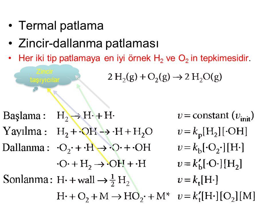 Termal patlama Zincir-dallanma patlaması Her iki tip patlamaya en iyi örnek H 2 ve O 2 in tepkimesidir. Zincir taşıyıcılar