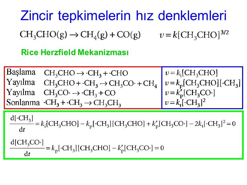 Zincir tepkimelerin hız denklemleri Rice Herzfield Mekanizması