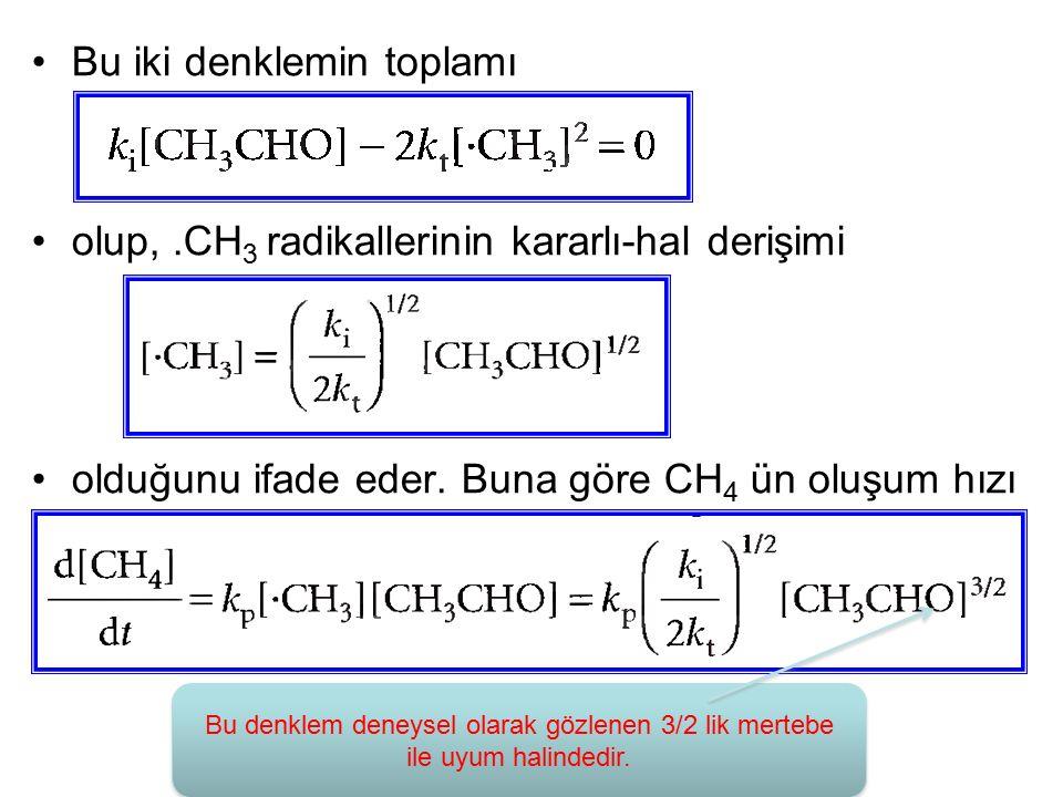 Polimerizasyon Kinetiği Zincir polimerizasyon süreci.