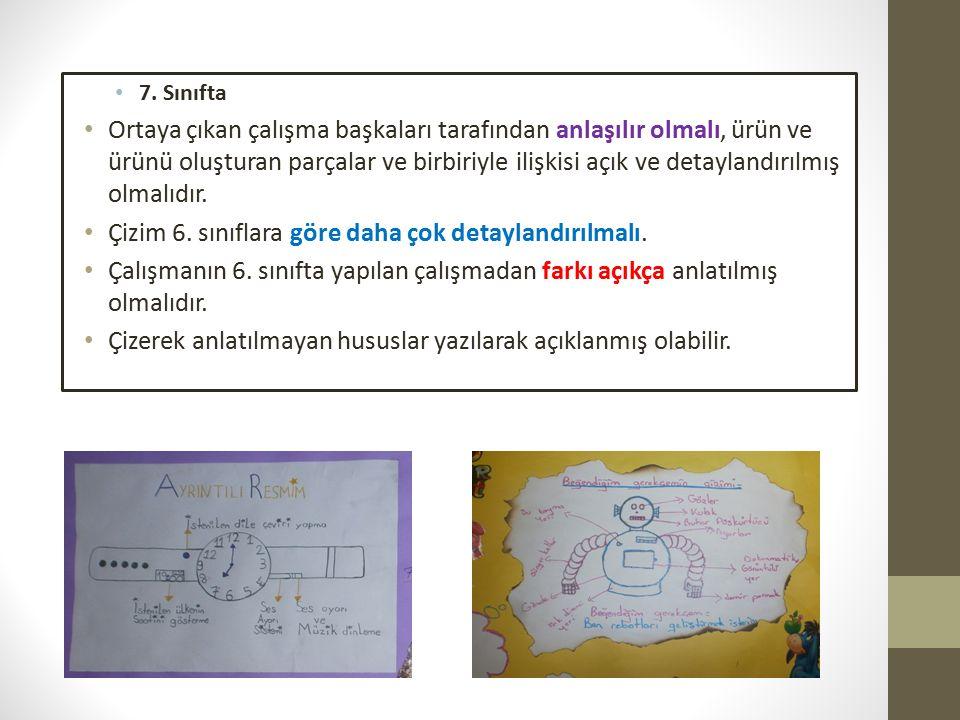 7. Sınıfta Ortaya çıkan çalışma başkaları tarafından anlaşılır olmalı, ürün ve ürünü oluşturan parçalar ve birbiriyle ilişkisi açık ve detaylandırılmı