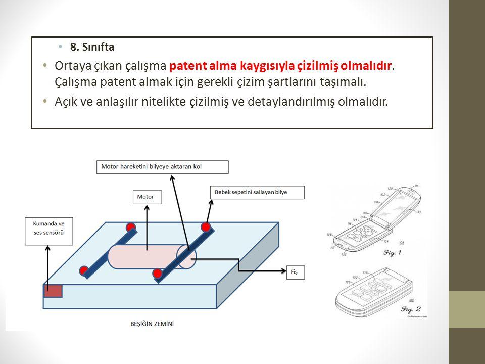8. Sınıfta Ortaya çıkan çalışma patent alma kaygısıyla çizilmiş olmalıdır.