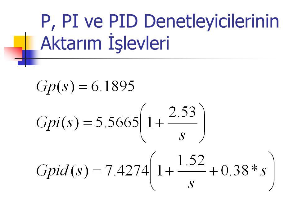 P, PI ve PID Denetleyicilerinin Aktarım İşlevleri