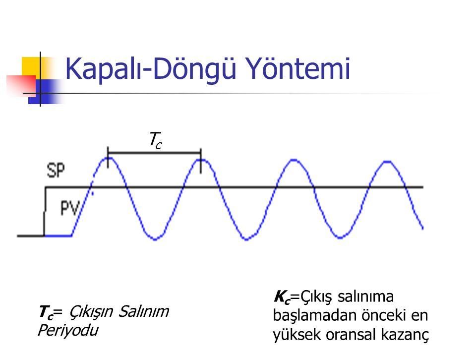 Kapalı-Döngü Yöntemi TcTc T c = Çıkışın Salınım Periyodu K c =Çıkış salınıma başlamadan önceki en yüksek oransal kazanç