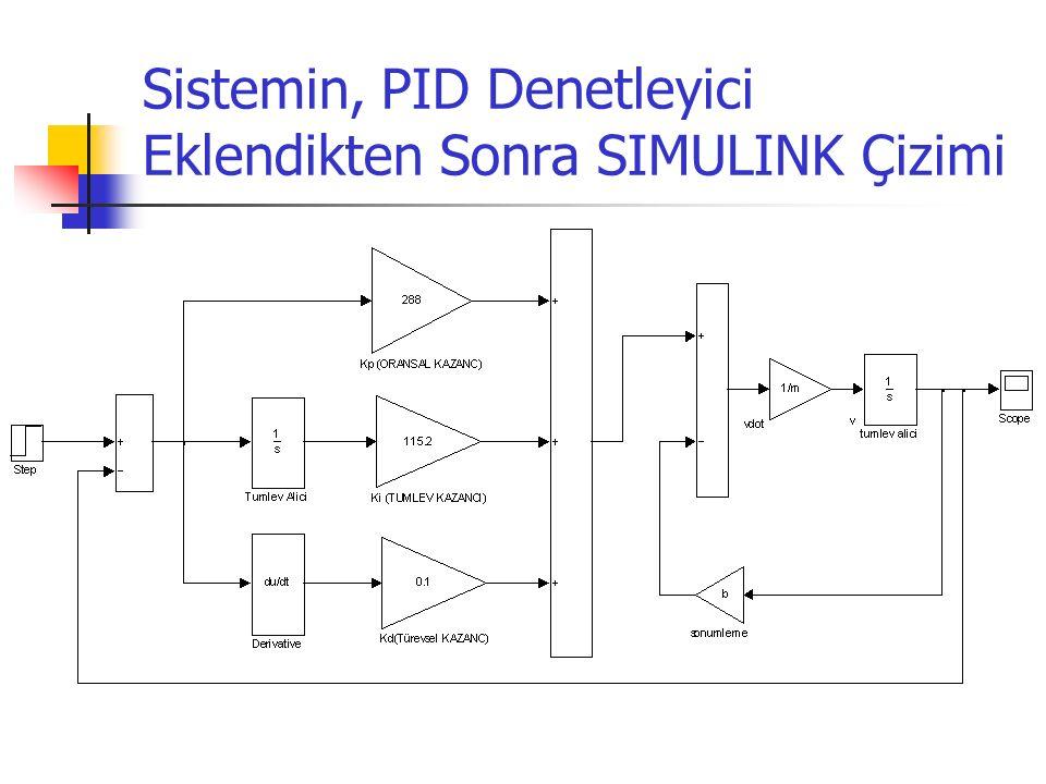 Sistemin, PID Denetleyici Eklendikten Sonra SIMULINK Çizimi
