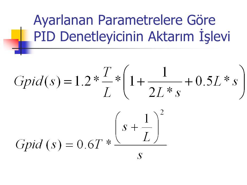 Ayarlanan Parametrelere Göre PID Denetleyicinin Aktarım İşlevi