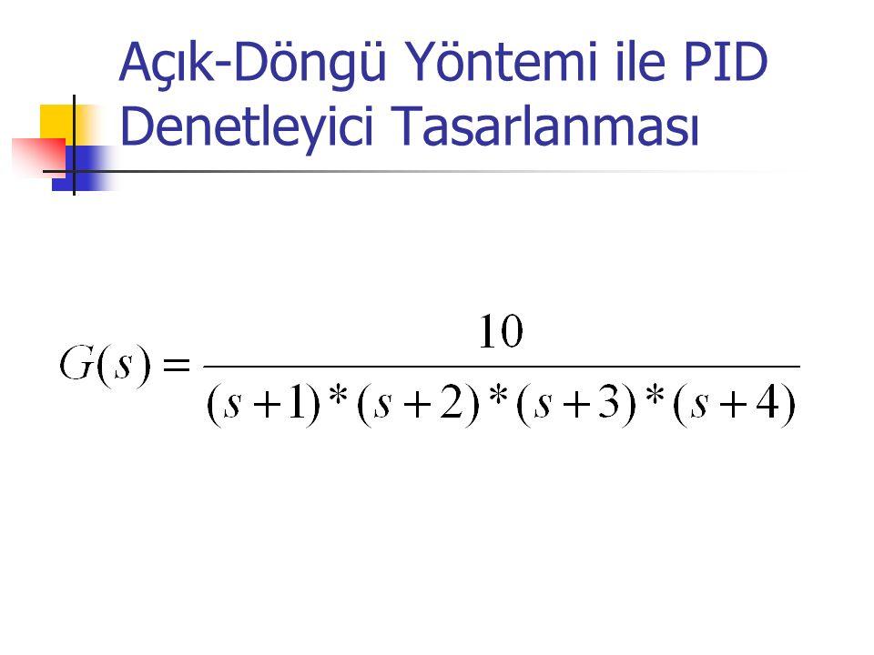 Bükülme Noktası SİSTEMİN AÇIK DÖNGÜ CEVABI L=0.76 T=1.96