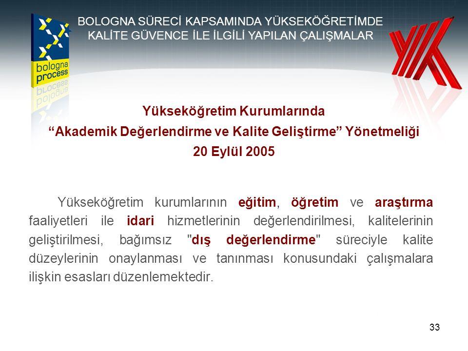 Yükseköğretim Kurumlarında Akademik Değerlendirme ve Kalite Geliştirme Yönetmeliği 20 Eylül 2005 Yükseköğretim kurumlarının eğitim, öğretim ve araştırma faaliyetleri ile idari hizmetlerinin değerlendirilmesi, kalitelerinin geliştirilmesi, bağımsız dış değerlendirme süreciyle kalite düzeylerinin onaylanması ve tanınması konusundaki çalışmalara ilişkin esasları düzenlemektedir.