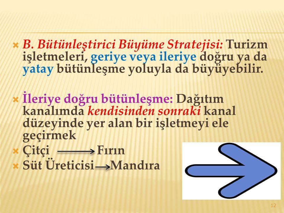  B. Bütünleştirici Büyüme Stratejisi: Turizm işletmeleri, geriye veya ileriye doğru ya da yatay bütünleşme yoluyla da büyüyebilir.  İleriye doğru bü