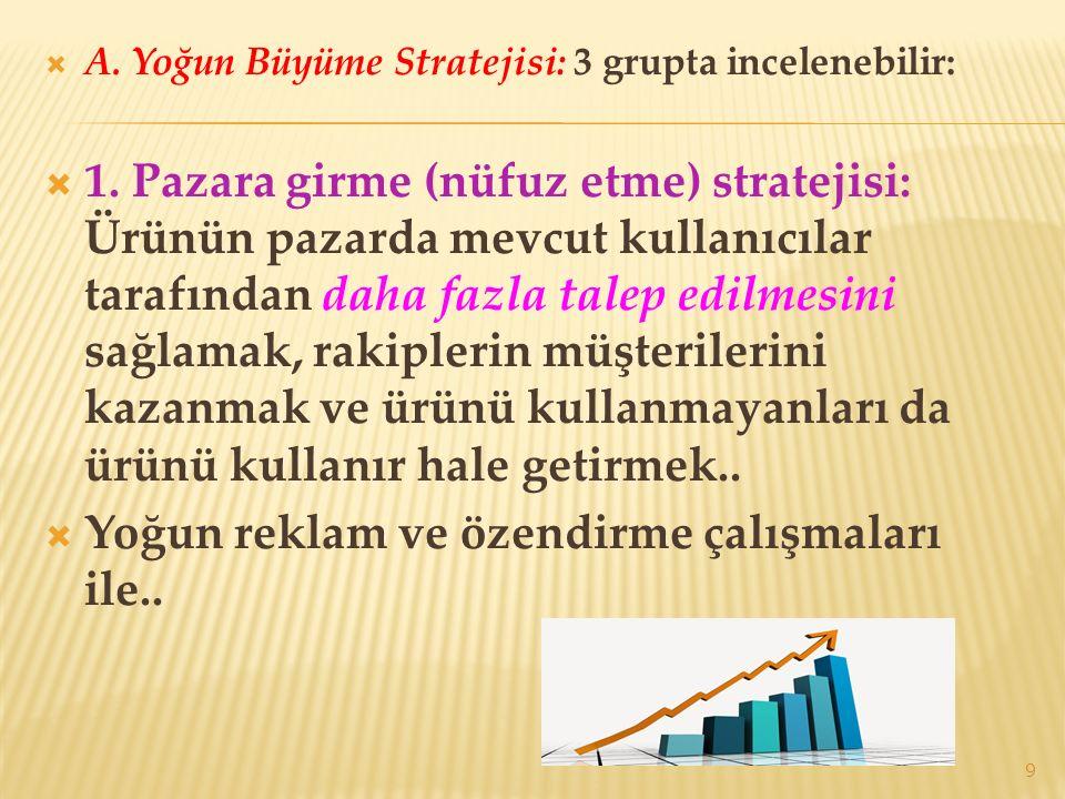  A. Yoğun Büyüme Stratejisi: 3 grupta incelenebilir:  1. Pazara girme (nüfuz etme) stratejisi: Ürünün pazarda mevcut kullanıcılar tarafından daha fa