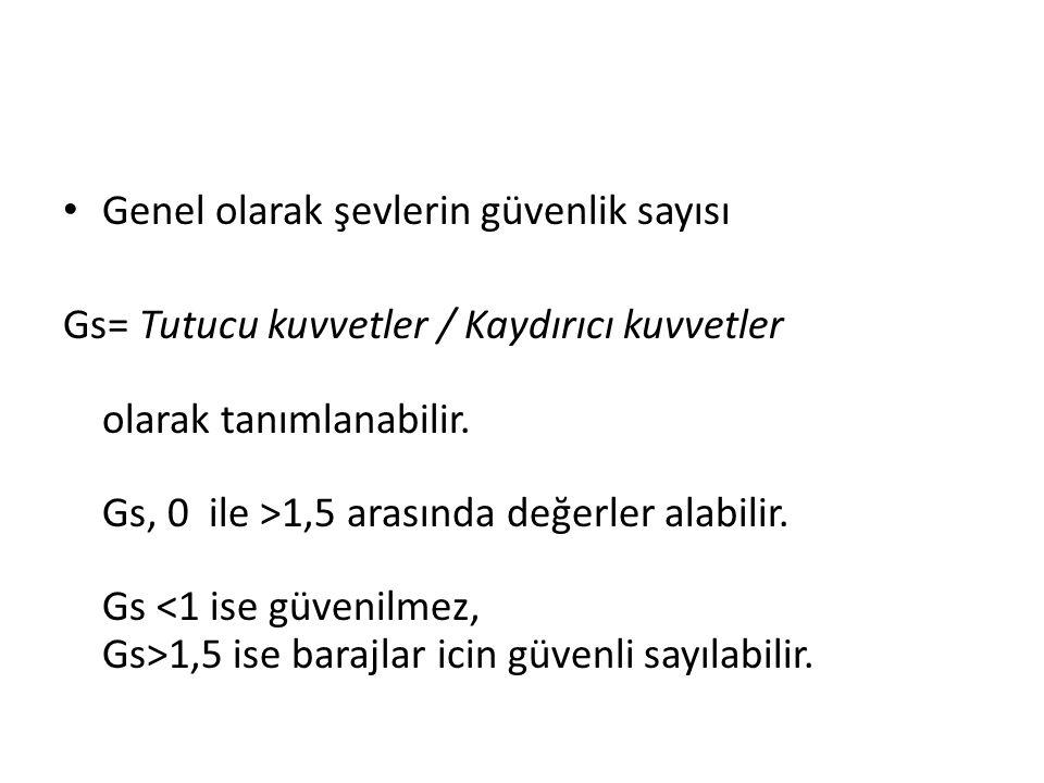 Genel olarak şevlerin güvenlik sayısı Gs= Tutucu kuvvetler / Kaydırıcı kuvvetler olarak tanımlanabilir. Gs, 0 ile >1,5 arasında değerler alabilir. Gs