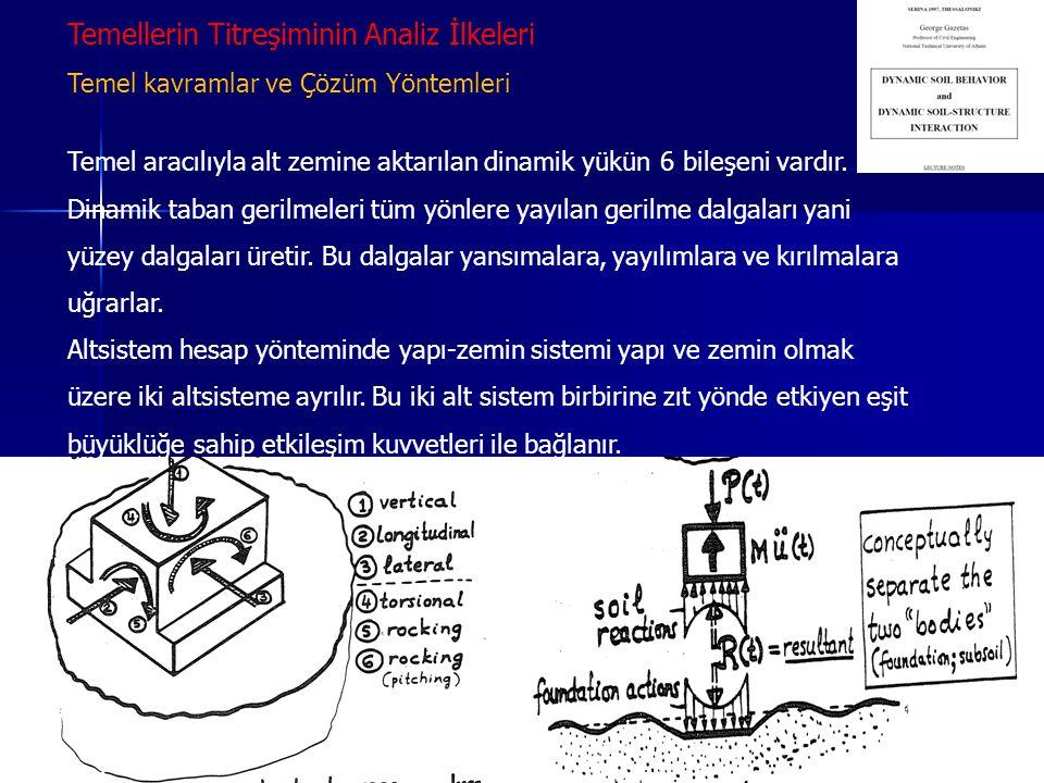 Temellerin Titreşiminin Analiz İlkeleri Temel kavramlar ve Çözüm Yöntemleri Temel aracılıyla alt zemine aktarılan dinamik yükün 6 bileşeni vardır.