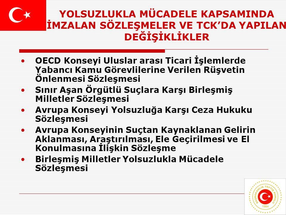 6 YOLSUZLUKLA MÜCADELE KAPSAMINDA İMZALAN SÖZLEŞMELER VE TCK'DA YAPILAN DEĞİŞİKLİKLER OECD Konseyi Uluslar arası Ticari İşlemlerde Yabancı Kamu Görevlilerine Verilen Rüşvetin Önlenmesi Sözleşmesi Sınır Aşan Örgütlü Suçlara Karşı Birleşmiş Milletler Sözleşmesi Avrupa Konseyi Yolsuzluğa Karşı Ceza Hukuku Sözleşmesi Avrupa Konseyinin Suçtan Kaynaklanan Gelirin Aklanması, Araştırılması, Ele Geçirilmesi ve El Konulmasına İlişkin Sözleşme Birleşmiş Milletler Yolsuzlukla Mücadele Sözleşmesi